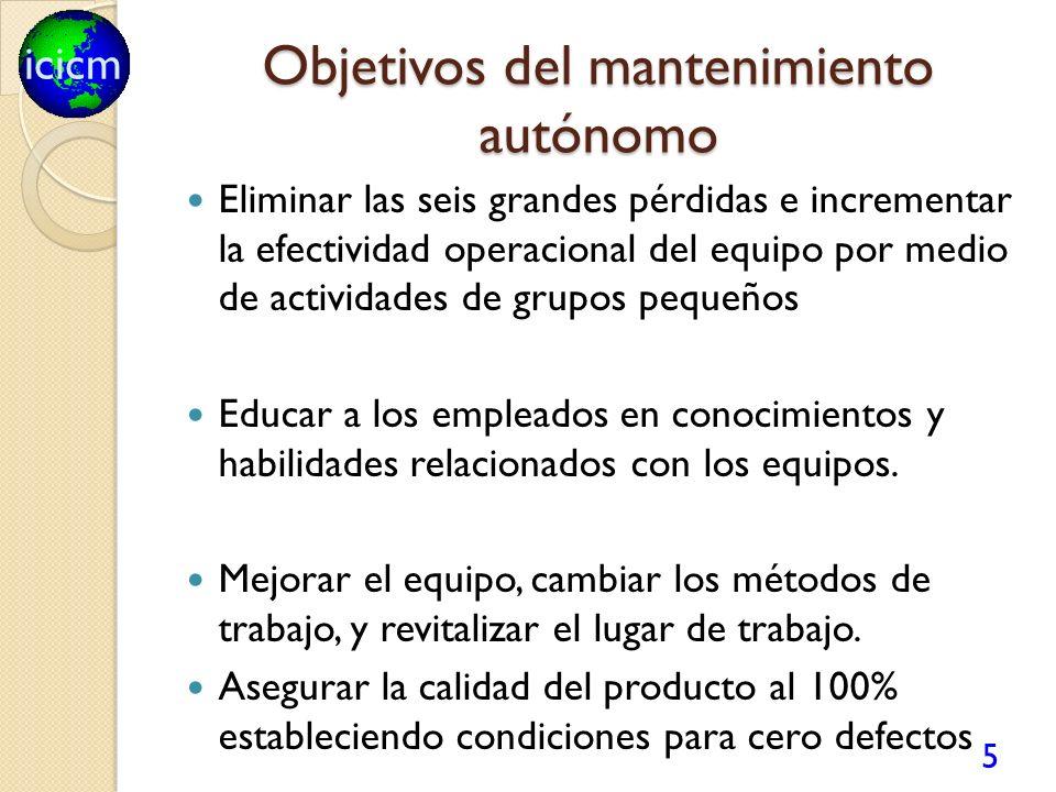Objetivos del mantenimiento autónomo