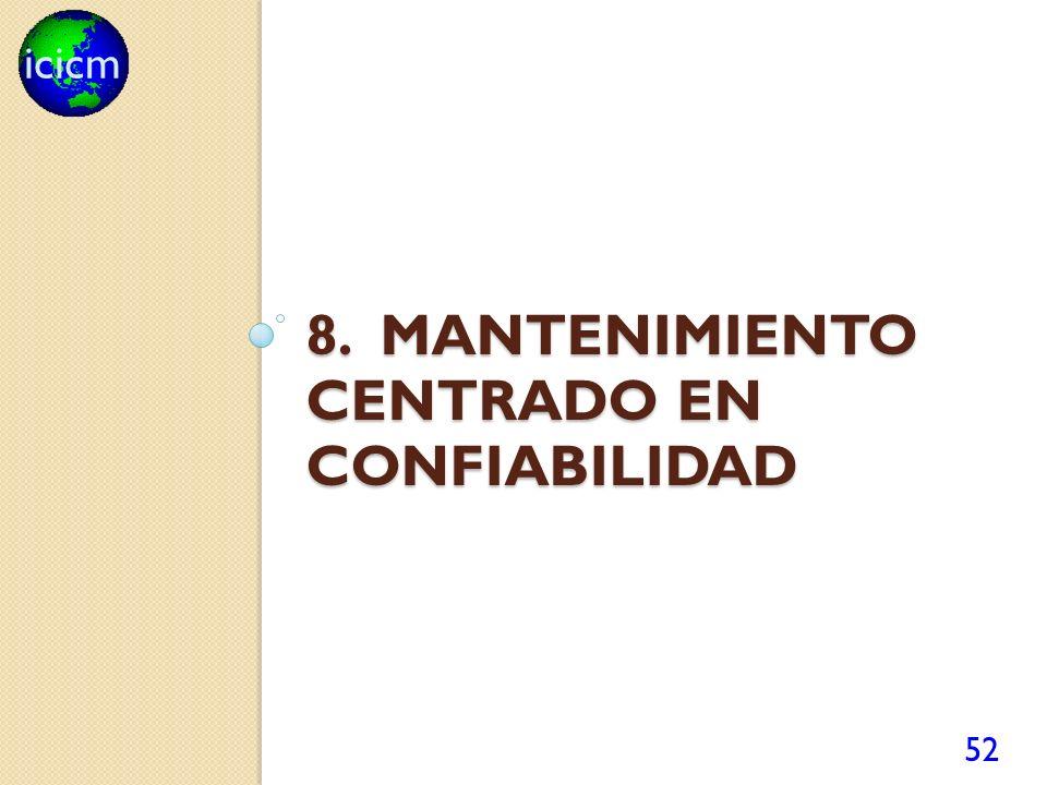 8. MANTENIMIENTO centrado en CONFIABILIDAD