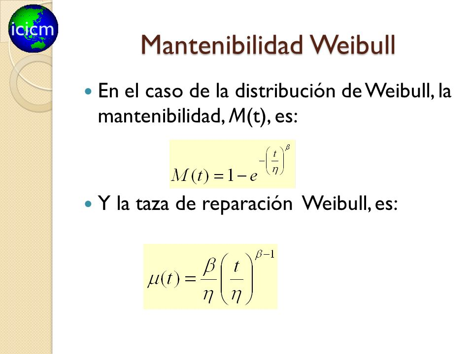 Mantenibilidad Weibull