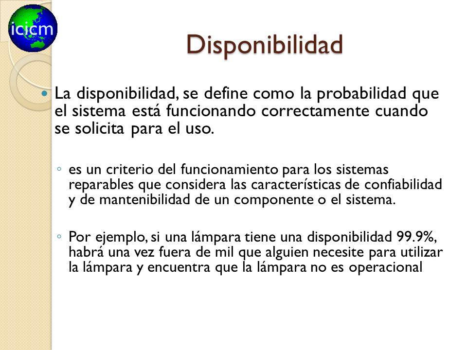 Disponibilidad La disponibilidad, se define como la probabilidad que el sistema está funcionando correctamente cuando se solicita para el uso.