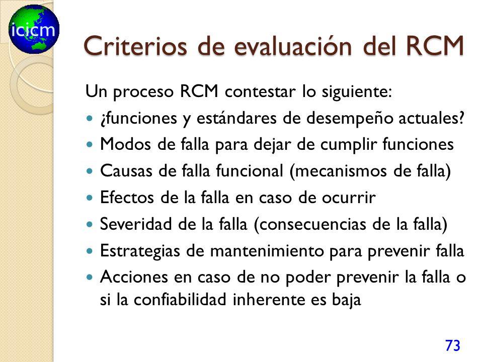 Criterios de evaluación del RCM