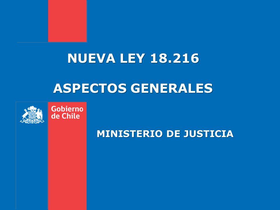 NUEVA LEY 18.216 ASPECTOS GENERALES