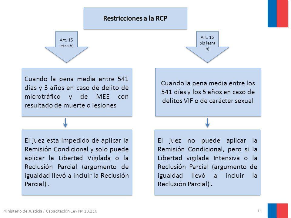 Restricciones a la RCP Art. 15 letra b) Art. 15 bis letra b)