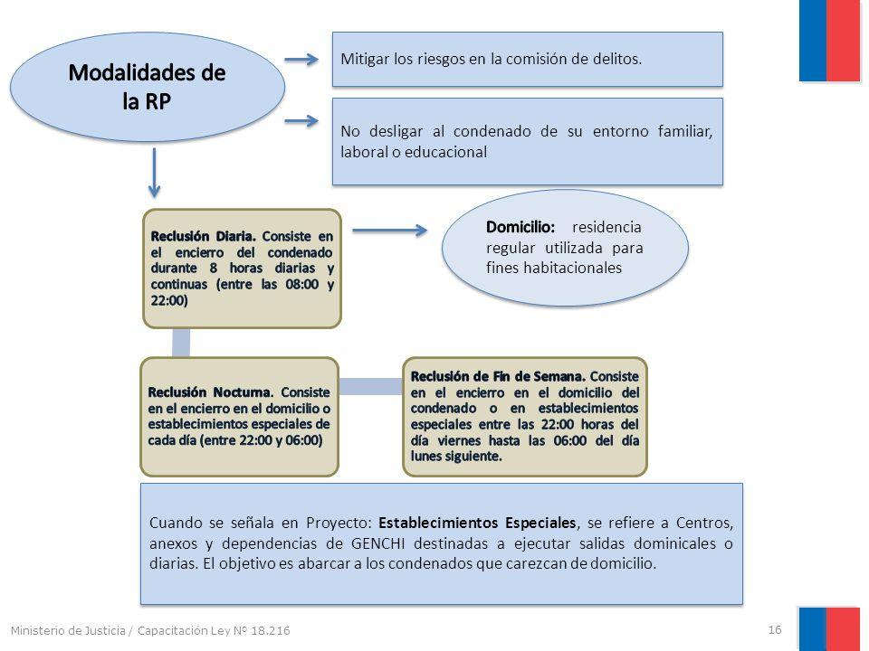 Modalidades de la RP Mitigar los riesgos en la comisión de delitos.