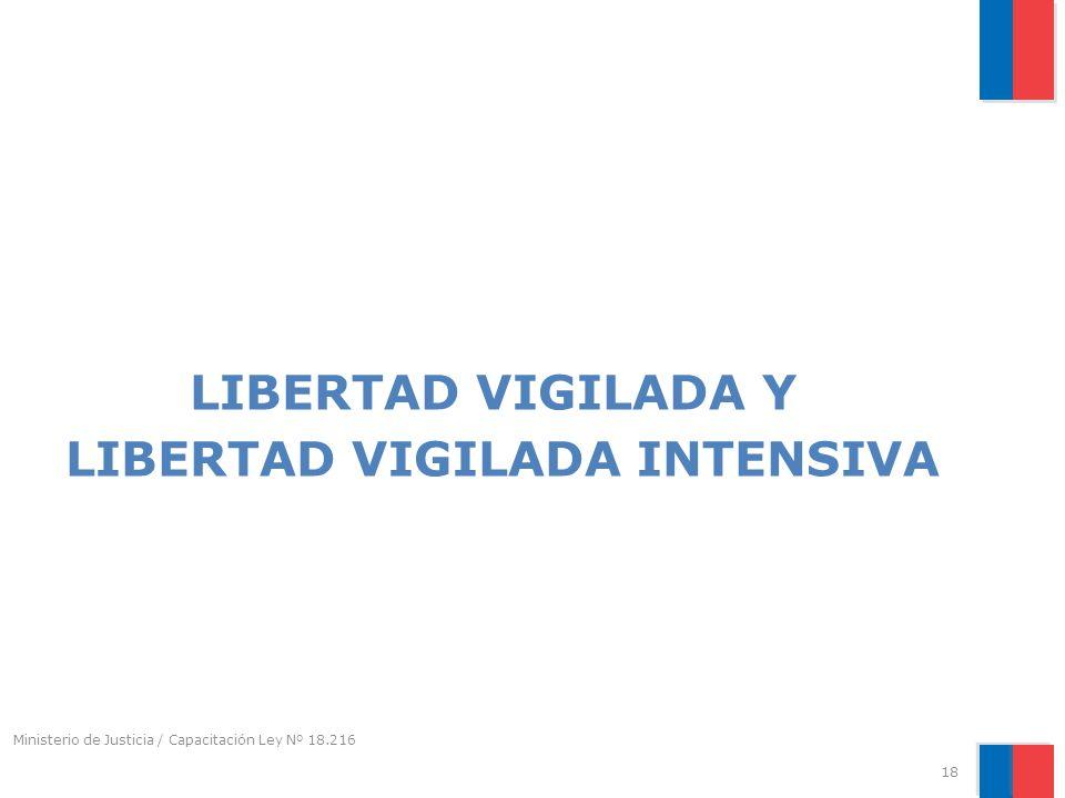 LIBERTAD VIGILADA Y LIBERTAD VIGILADA INTENSIVA