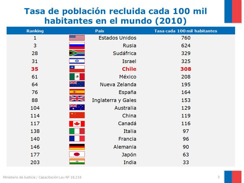 Tasa de población recluida cada 100 mil habitantes en el mundo (2010)