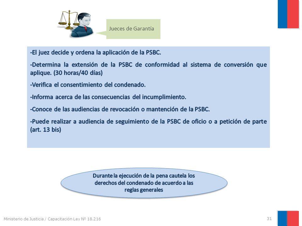 -El juez decide y ordena la aplicación de la PSBC.