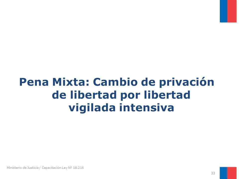Pena Mixta: Cambio de privación de libertad por libertad vigilada intensiva