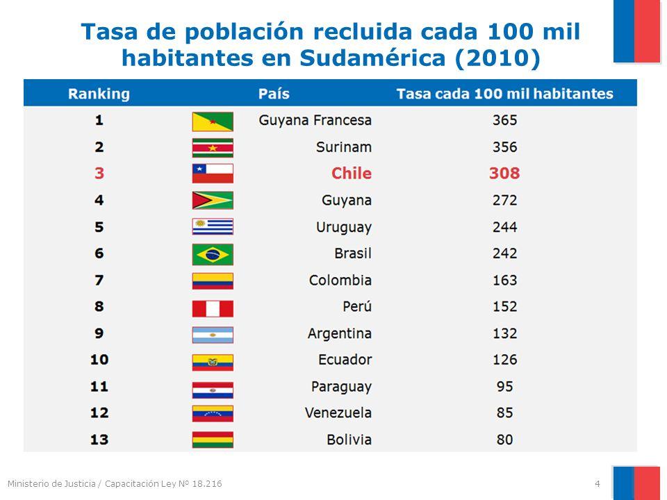 Tasa de población recluida cada 100 mil habitantes en Sudamérica (2010)