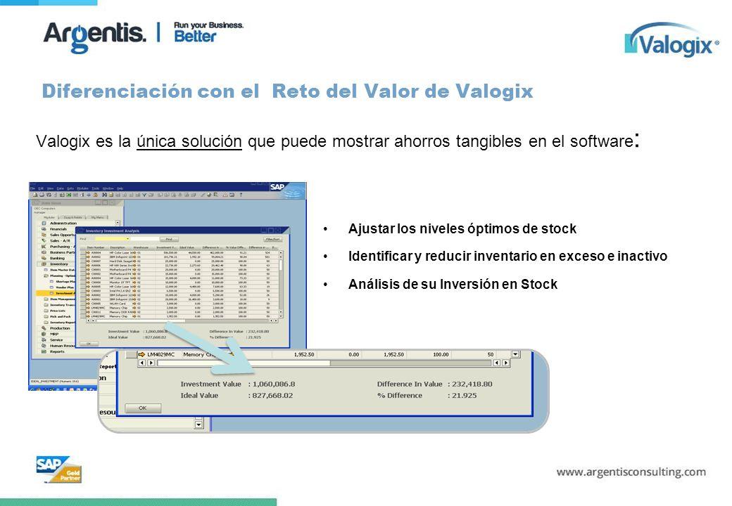 Diferenciación con el Reto del Valor de Valogix