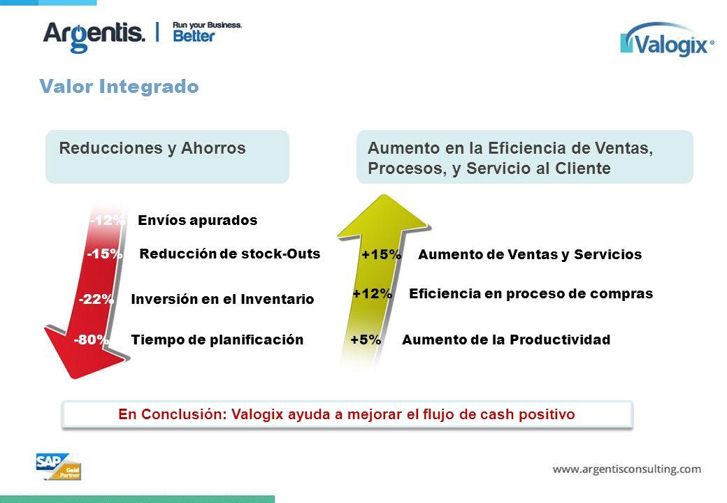 En Conclusión: Valogix ayuda a mejorar el flujo de cash positivo