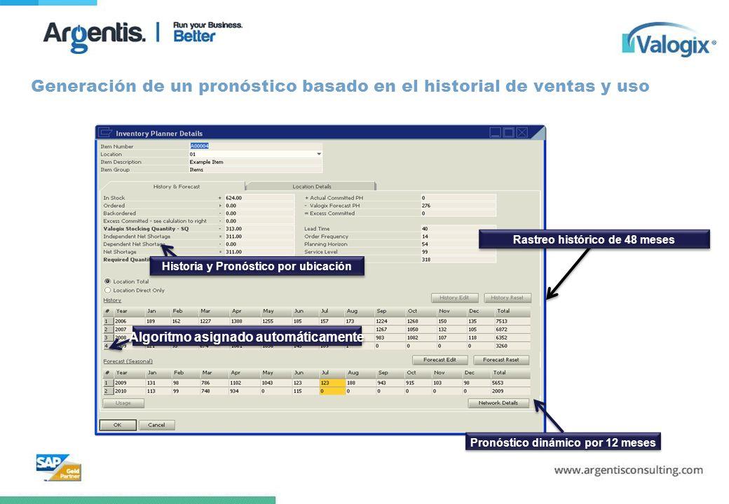 Generación de un pronóstico basado en el historial de ventas y uso