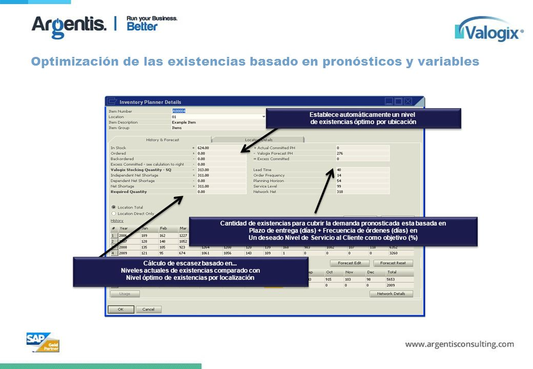 Optimización de las existencias basado en pronósticos y variables