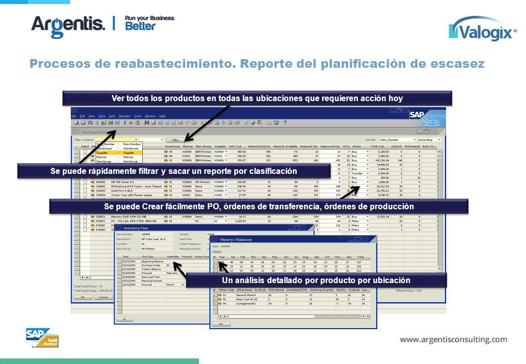 Procesos de reabastecimiento. Reporte del planificación de escasez