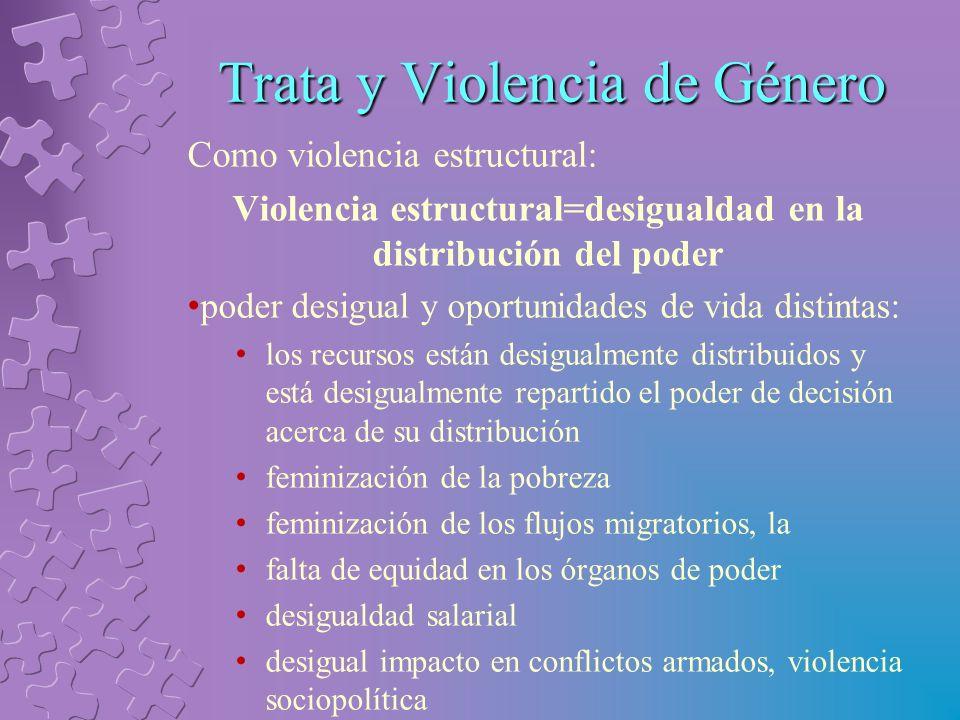 Trata y Violencia de Género