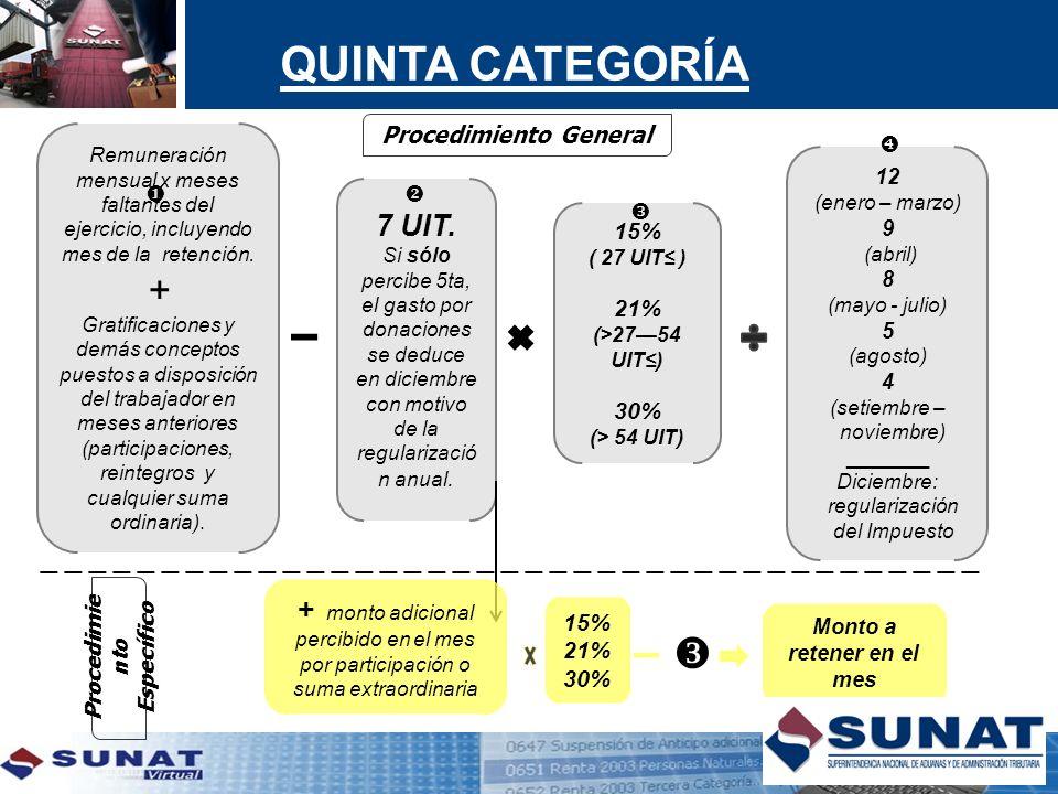 QUINTA CATEGORÍA  + 7 UIT.