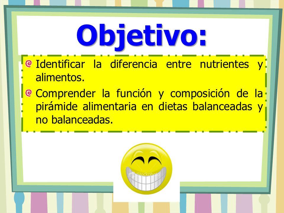 Objetivo: Identificar la diferencia entre nutrientes y alimentos.