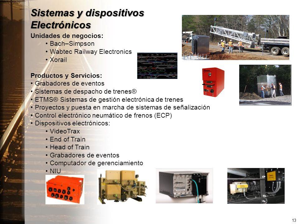 Sistemas y dispositivos Electrónicos