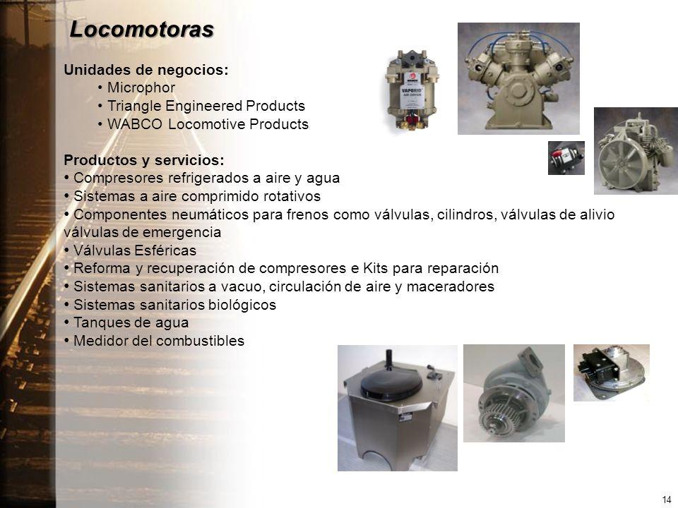 Locomotoras Unidades de negocios: Microphor