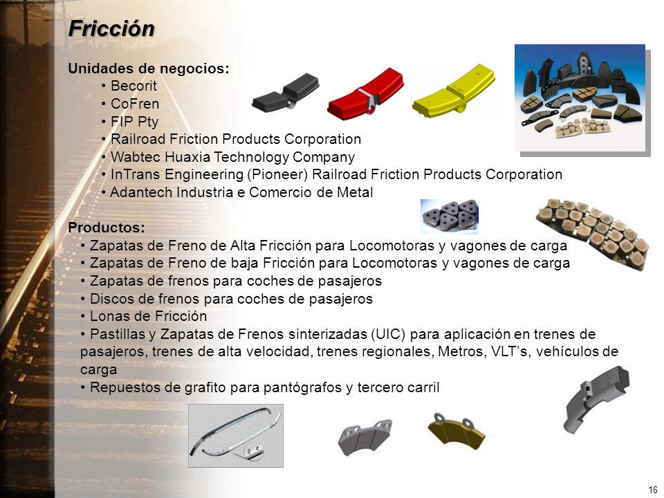 Fricción Unidades de negocios: Becorit CoFren FIP Pty