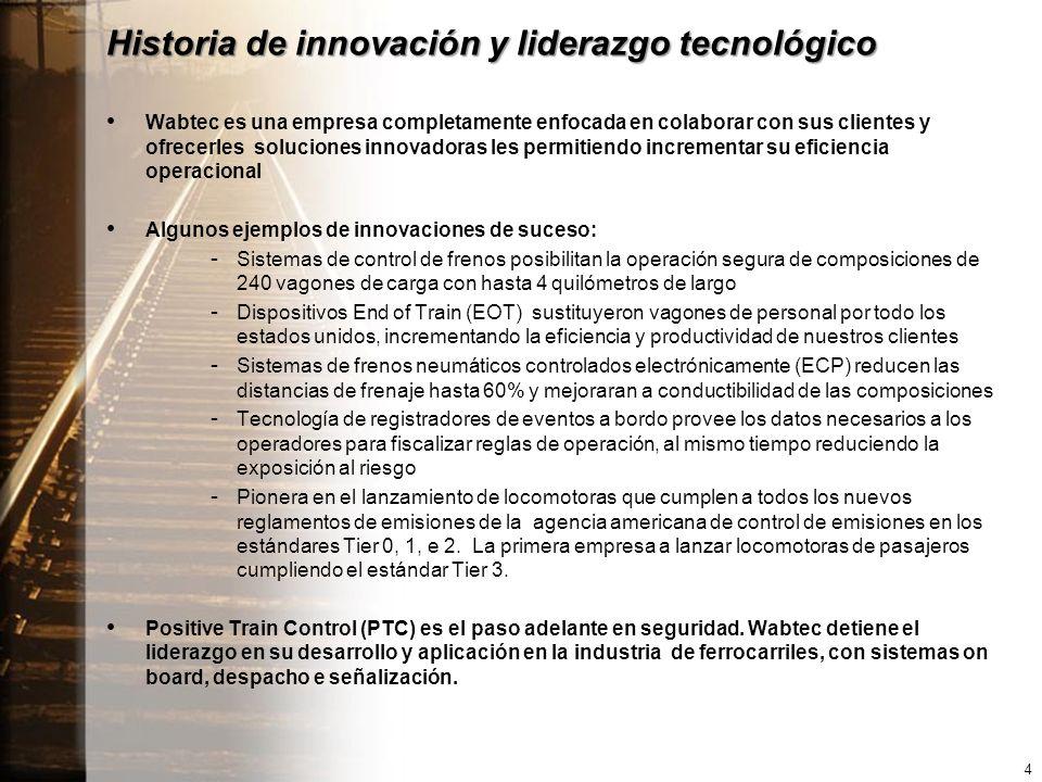 Historia de innovación y liderazgo tecnológico