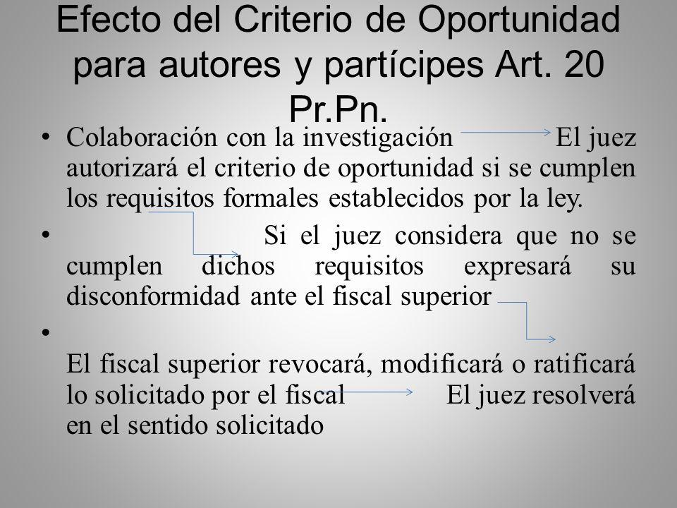 Efecto del Criterio de Oportunidad para autores y partícipes Art. 20 Pr.Pn.
