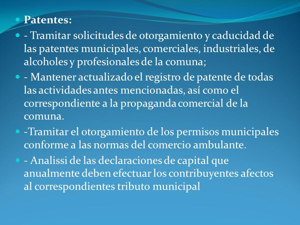 Patentes: