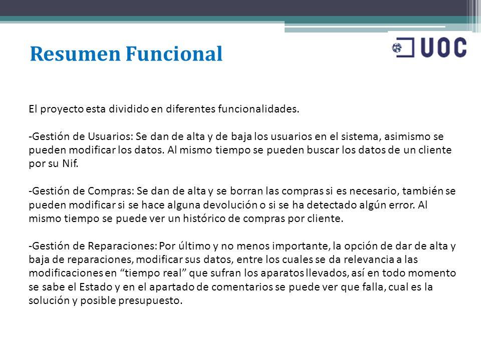 Resumen FuncionalEl proyecto esta dividido en diferentes funcionalidades.
