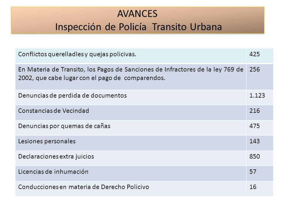 AVANCES Inspección de Policía Transito Urbana