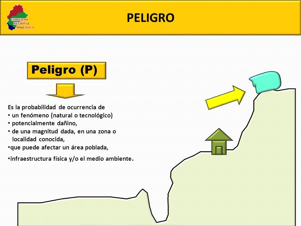 PELIGRO Peligro (P) Es la probabilidad de ocurrencia de