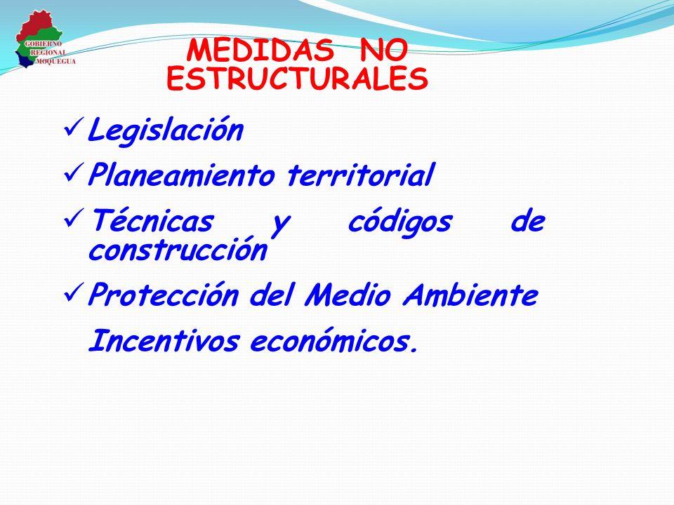 MEDIDAS NO ESTRUCTURALES