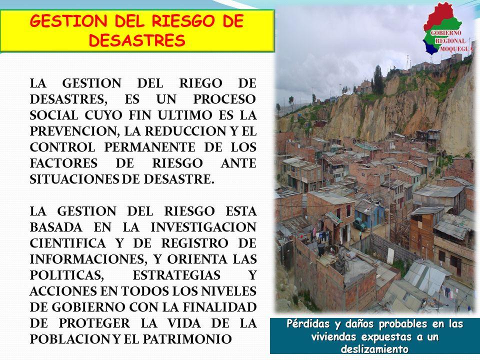 GESTION DEL RIESGO DE DESASTRES