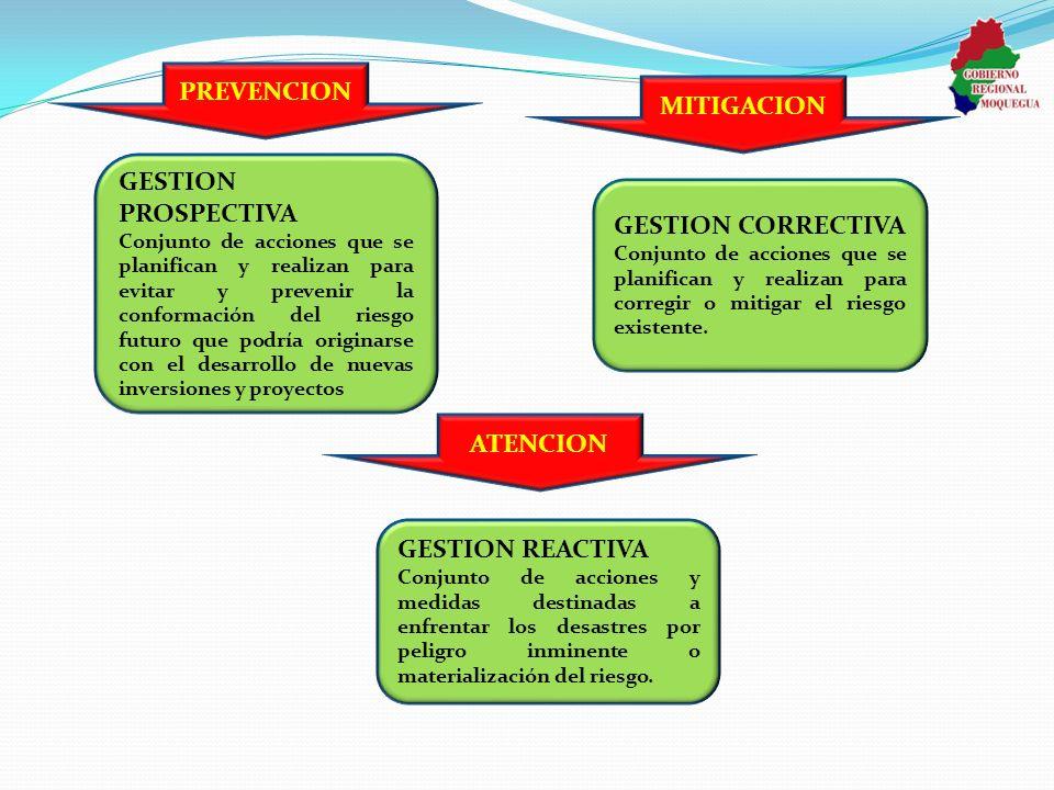 PREVENCION MITIGACION ATENCION