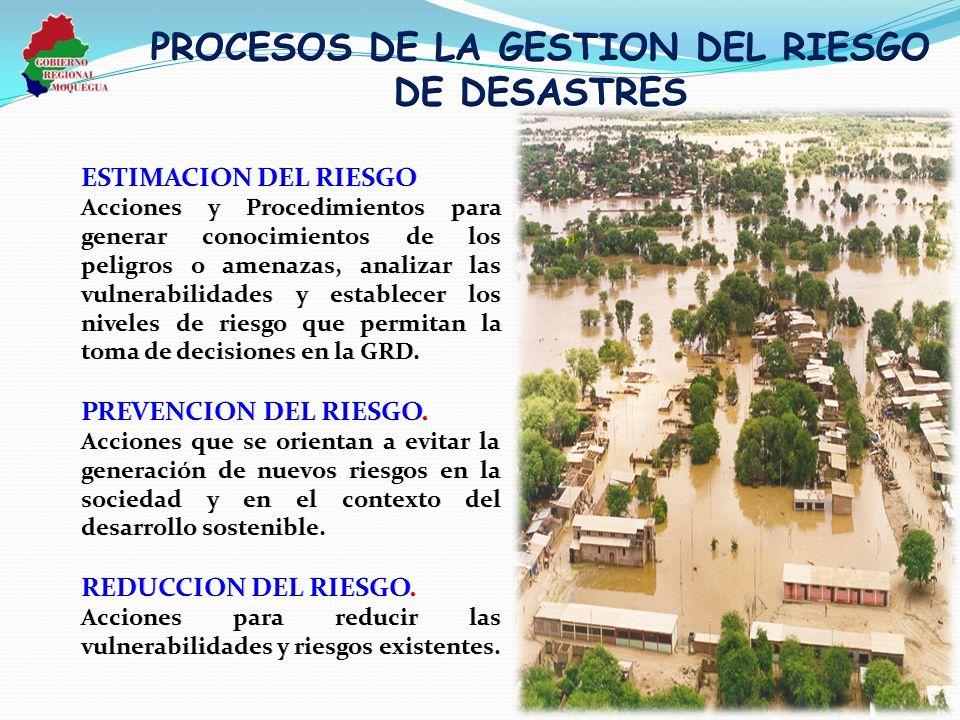 PROCESOS DE LA GESTION DEL RIESGO DE DESASTRES