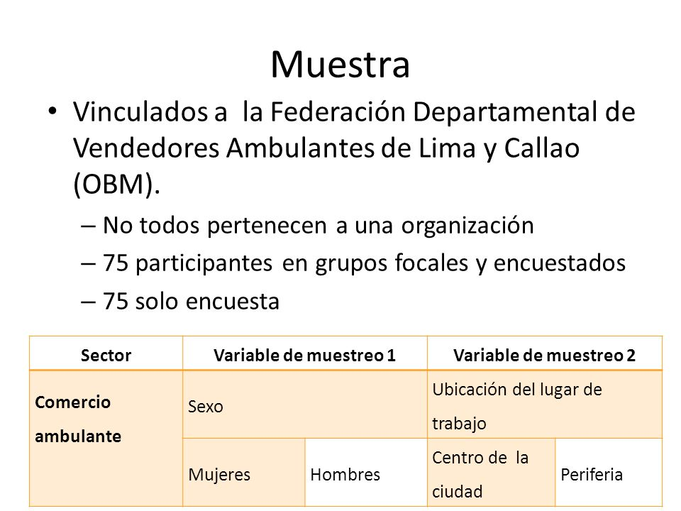 Muestra Vinculados a la Federación Departamental de Vendedores Ambulantes de Lima y Callao (OBM). No todos pertenecen a una organización.