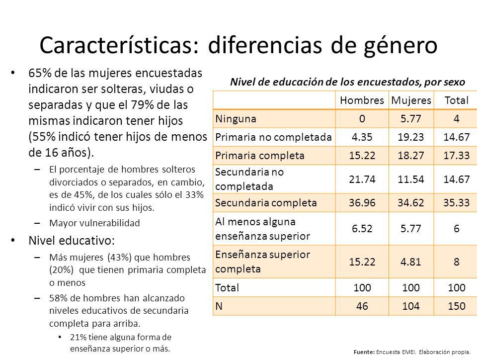 Características: diferencias de género