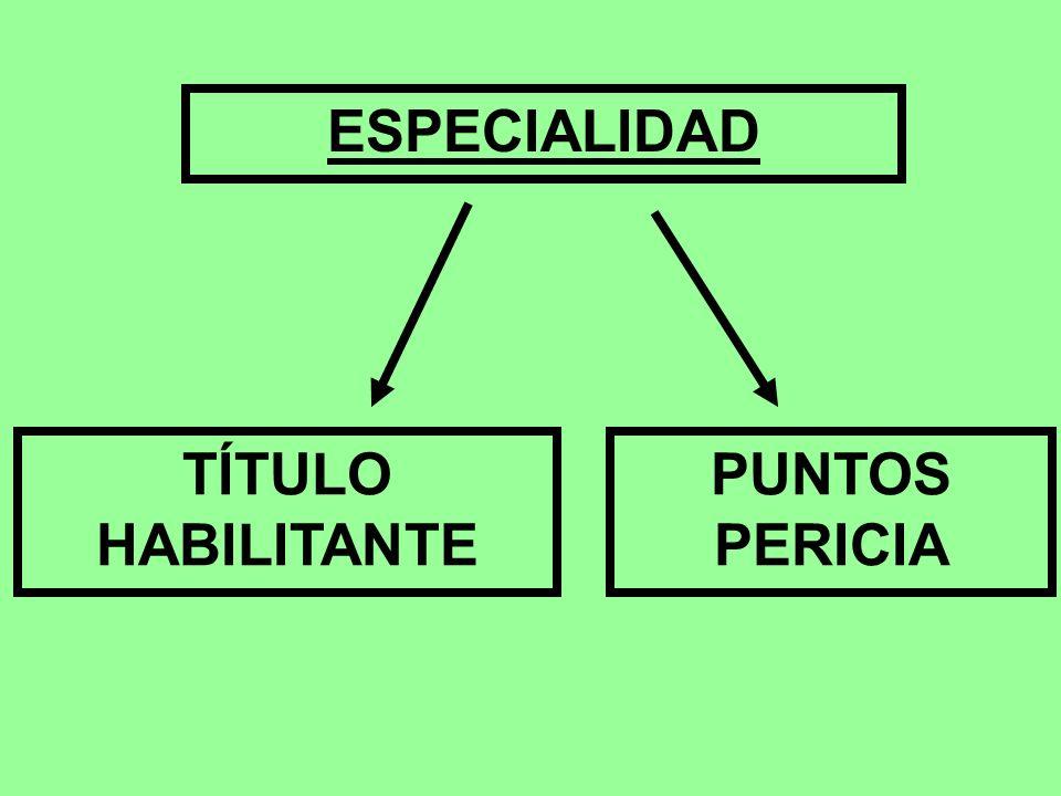 ESPECIALIDAD TÍTULO HABILITANTE PUNTOS PERICIA