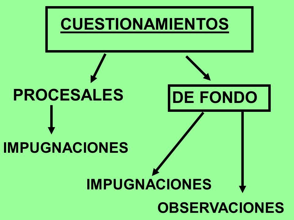 CUESTIONAMIENTOS PROCESALES DE FONDO IMPUGNACIONES IMPUGNACIONES