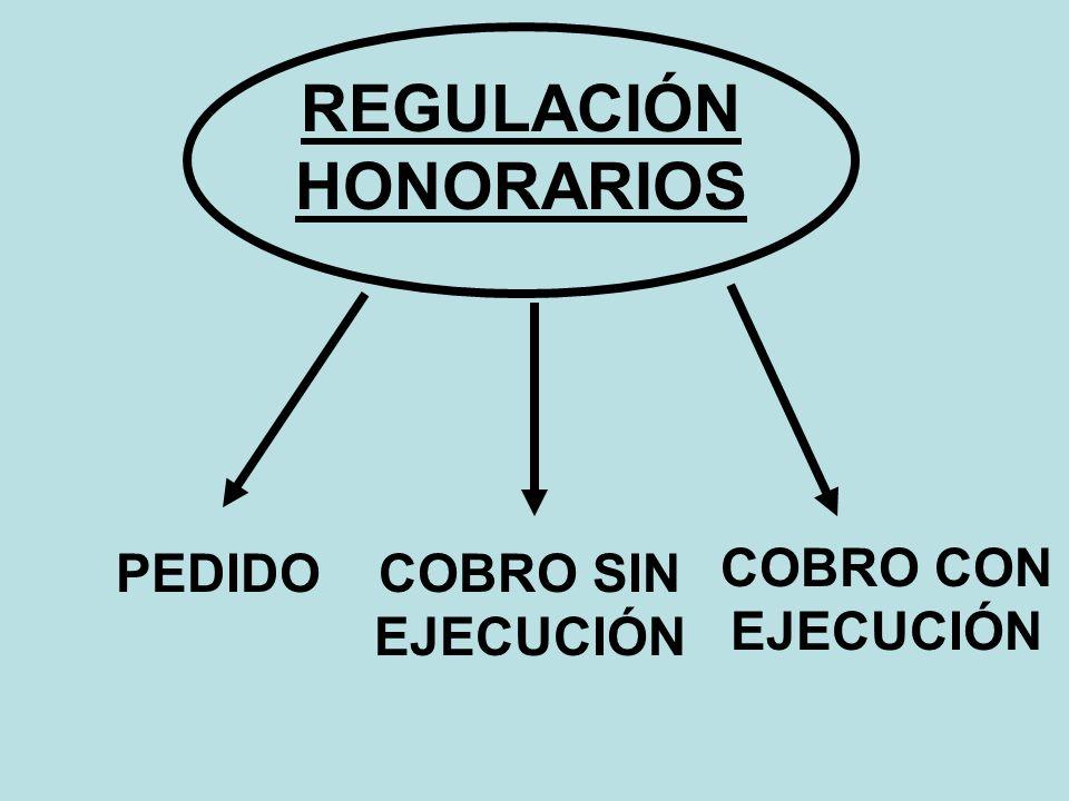 REGULACIÓN HONORARIOS