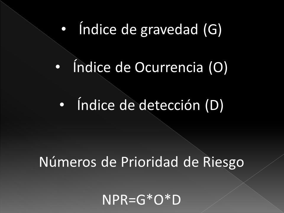 Índice de Ocurrencia (O) Índice de detección (D)