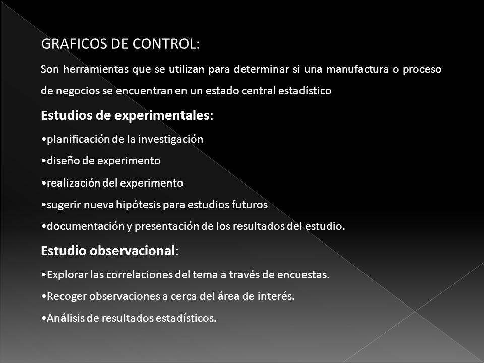 GRAFICOS DE CONTROL: Estudios de experimentales: