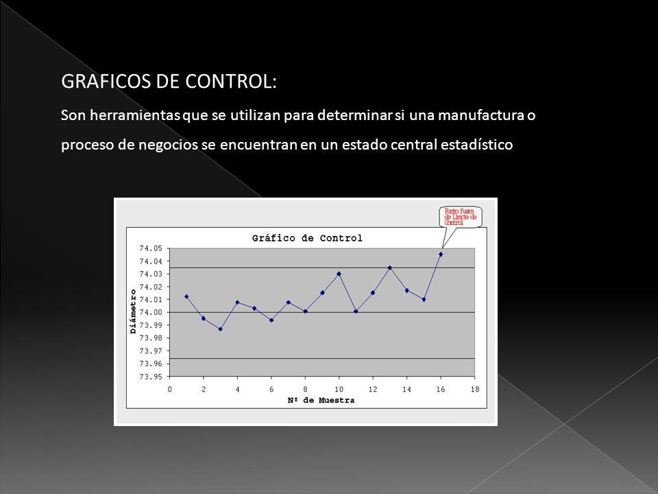 GRAFICOS DE CONTROL: