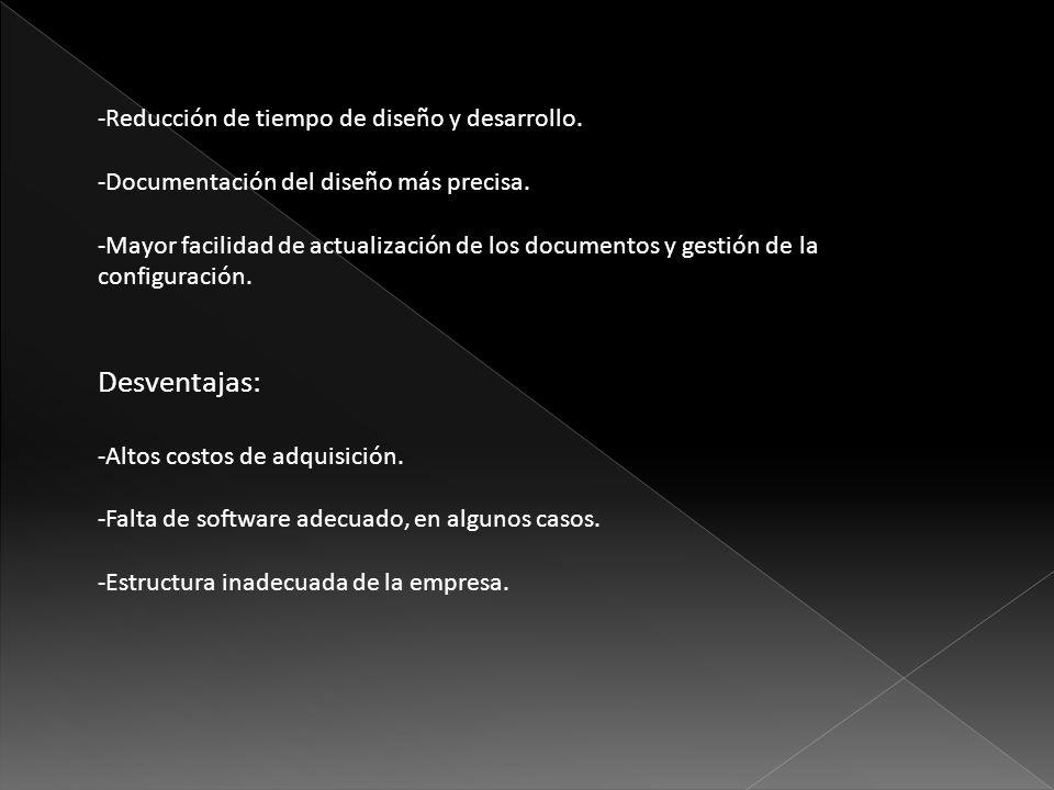 Desventajas: -Reducción de tiempo de diseño y desarrollo.