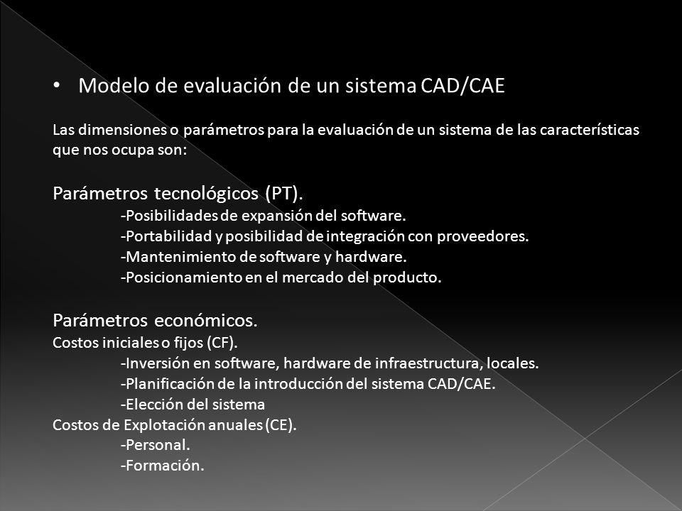 Modelo de evaluación de un sistema CAD/CAE