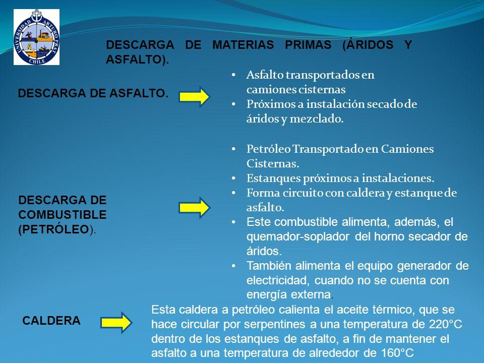 Descarga de materias primas (áridos y asfalto).