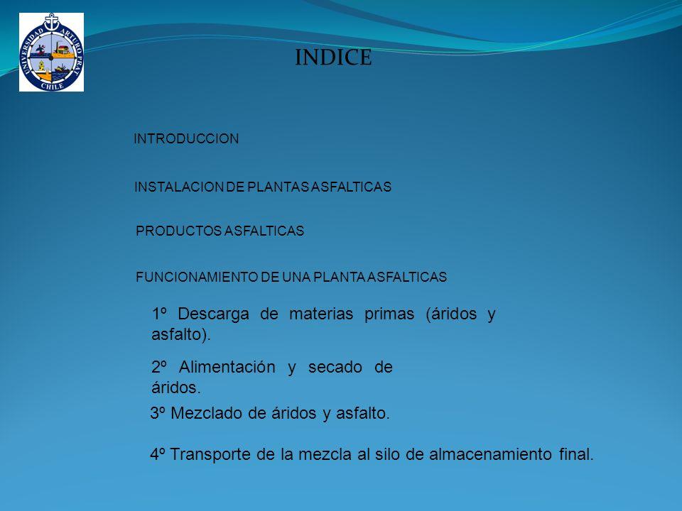INDICE 1º Descarga de materias primas (áridos y asfalto).
