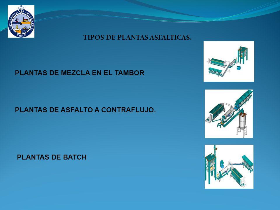 TIPOS DE PLANTAS ASFALTICAS.