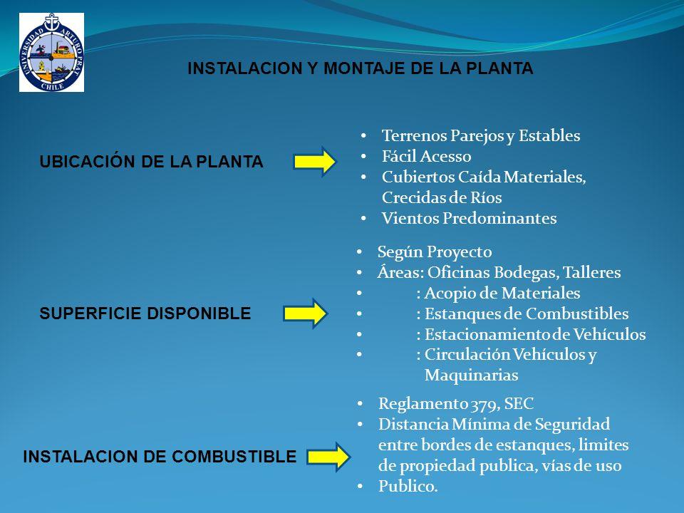 INSTALACION Y MONTAJE DE LA PLANTA