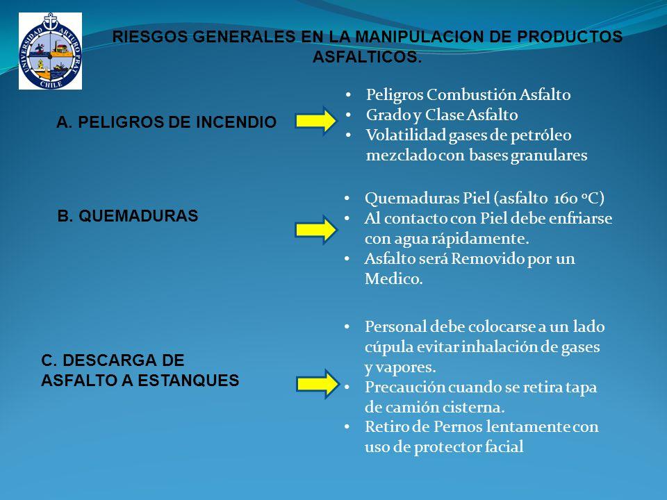RIESGOS GENERALES EN LA MANIPULACION DE PRODUCTOS