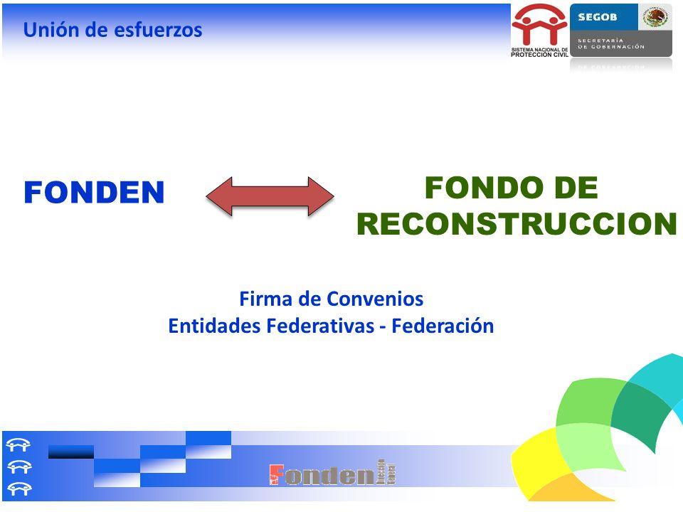 Entidades Federativas - Federación